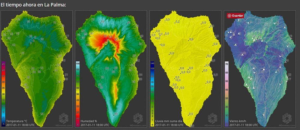 Actuele weersbericht La Palma